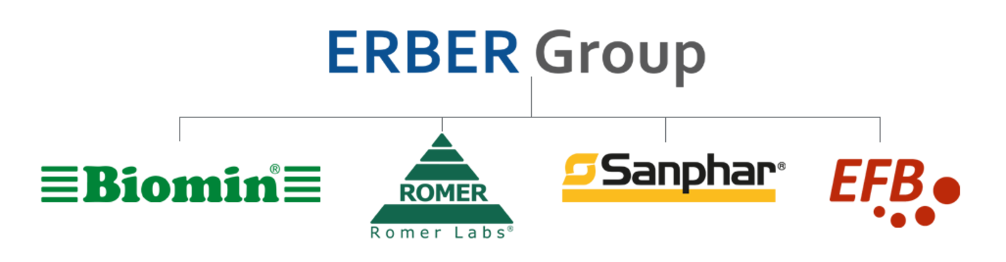 ERBER Group consists of BIOMIN, ROMER LABS, SANPHAR and EFB